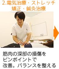 電気治療・ストレッチ・矯正・鍼灸治療